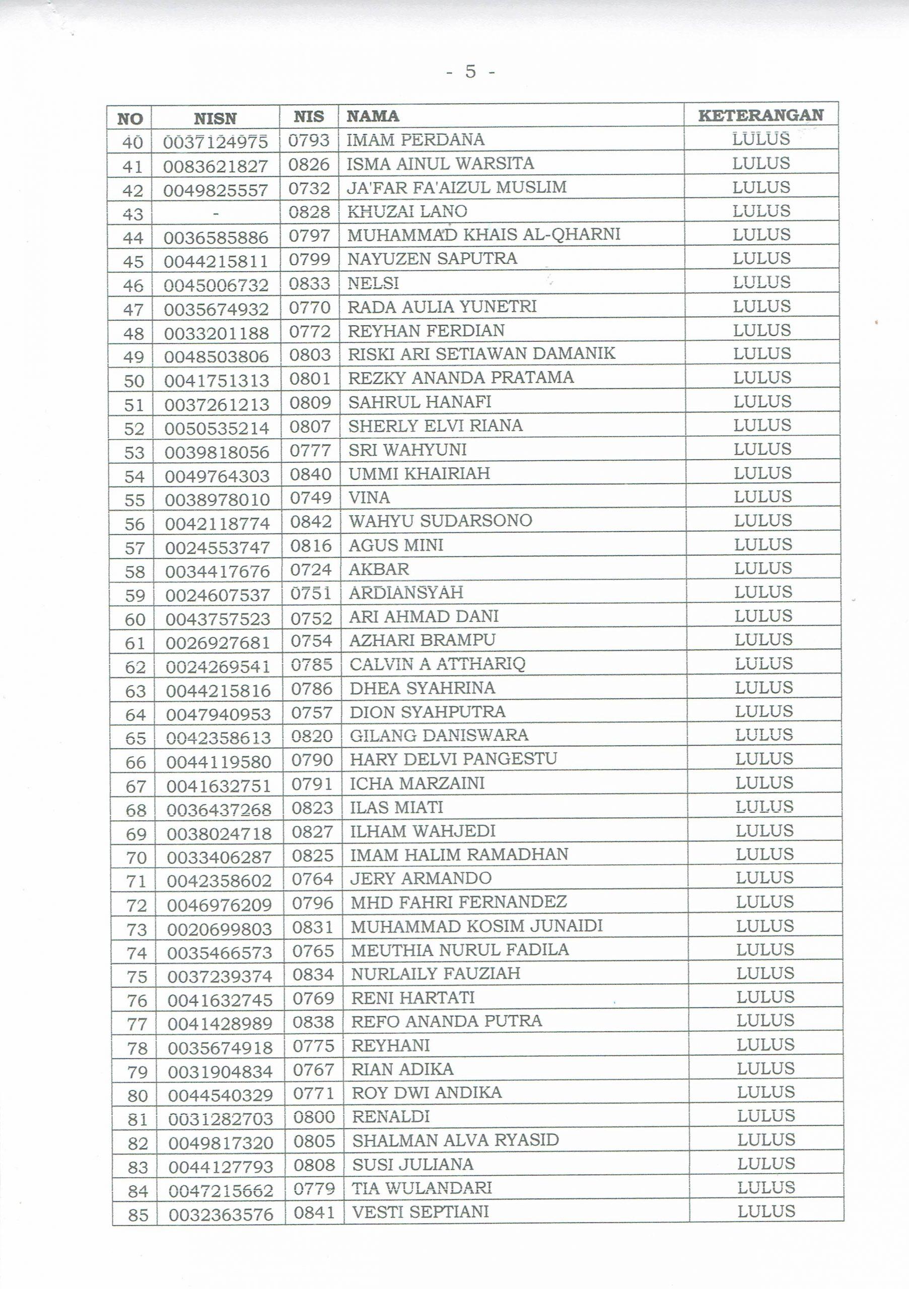 Pengumuman Kelulusan Kelas IX tahun 2019 - MTs Negeri 2 ...